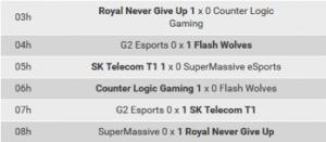 tabela jogos2